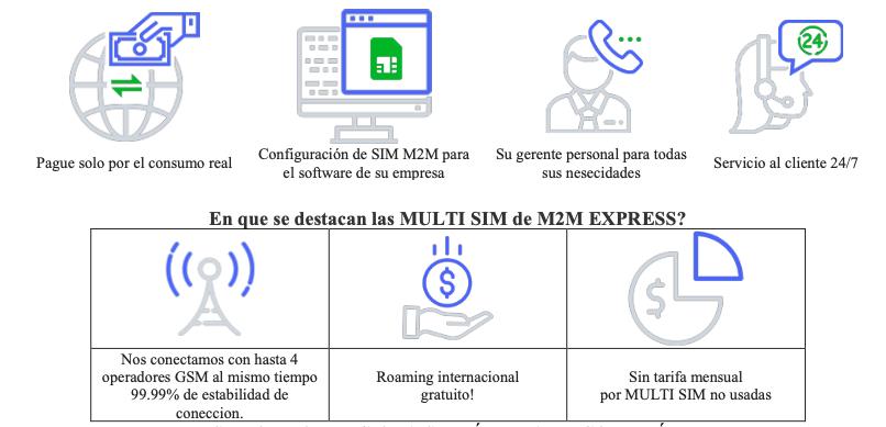 Tarjetas SIM de telecomunicaciones M2M EXPRESS