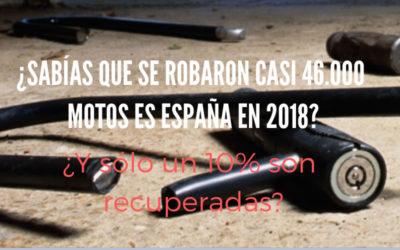 ¿Sabías que en 2018 se robaron casi 46.000 Motos en España?